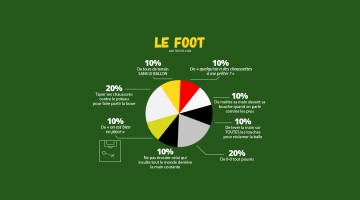 sport-infographie